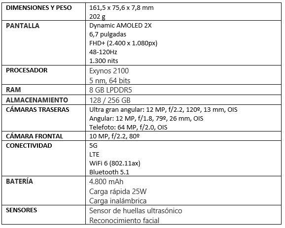 Caracteristicas del Samsung S21 Plus