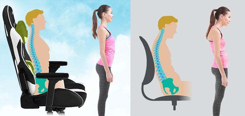posicion correcta en una silla gammer